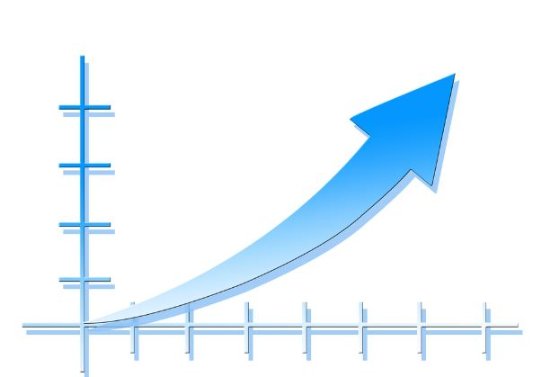 Insatiable For Growth? This Is How To Scale Up Fast - Start